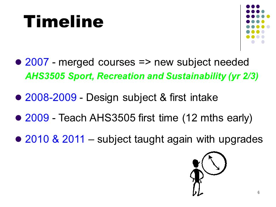 2007 - merged courses => new subject needed AHS3505 Sport, Recreation and Sustainability (yr 2/3) 2008-2009 - Design subject & first intake 2009 - Teach AHS3505 first time (12 mths early) 2010 & 2011 – subject taught again with upgrades Timeline 6