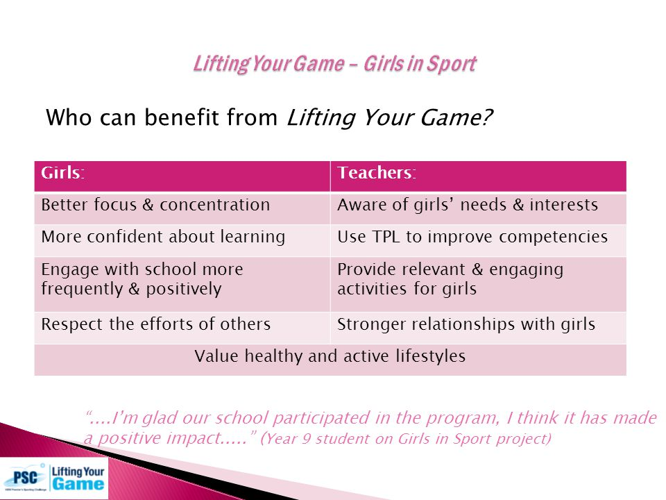 Girls:Teachers: Better focus & concentrationAware of girls needs & interests More confident about learningUse TPL to improve competencies Engage with school more frequently & positively Provide relevant & engaging activities for girls Respect the efforts of othersStronger relationships with girls Value healthy and active lifestyles Who can benefit from Lifting Your Game ....Im glad our school participated in the program, I think it has made a positive impact.....