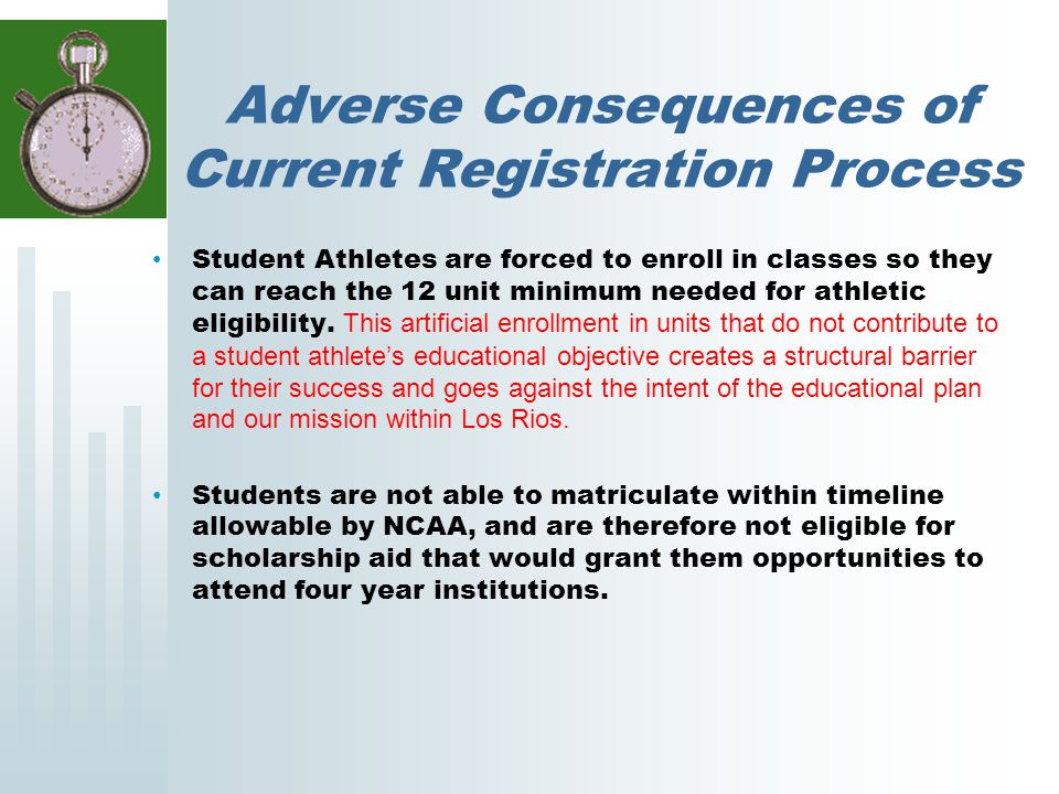 Adverse Consequences of Current Registration Process Student Athletes are forced to enroll in classes so they can reach the 12 unit minimum needed for athletic eligibility.