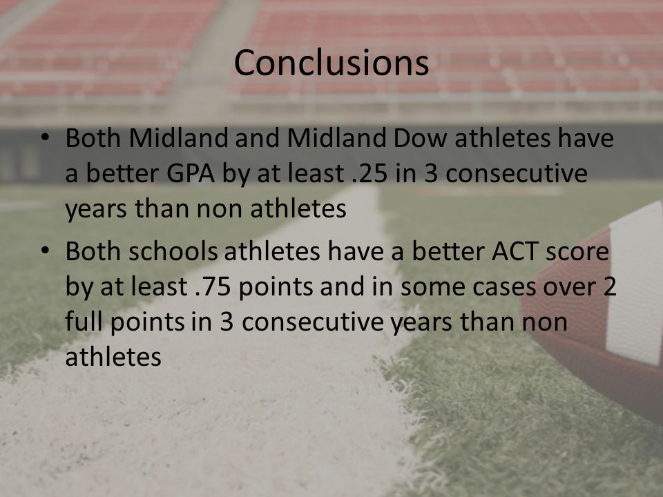 Conclusions Both Midland and Midland Dow athletes have a better GPA by at least.25 in 3 consecutive years than non athletes Both schools athletes have a better ACT score by at least.75 points and in some cases over 2 full points in 3 consecutive years than non athletes