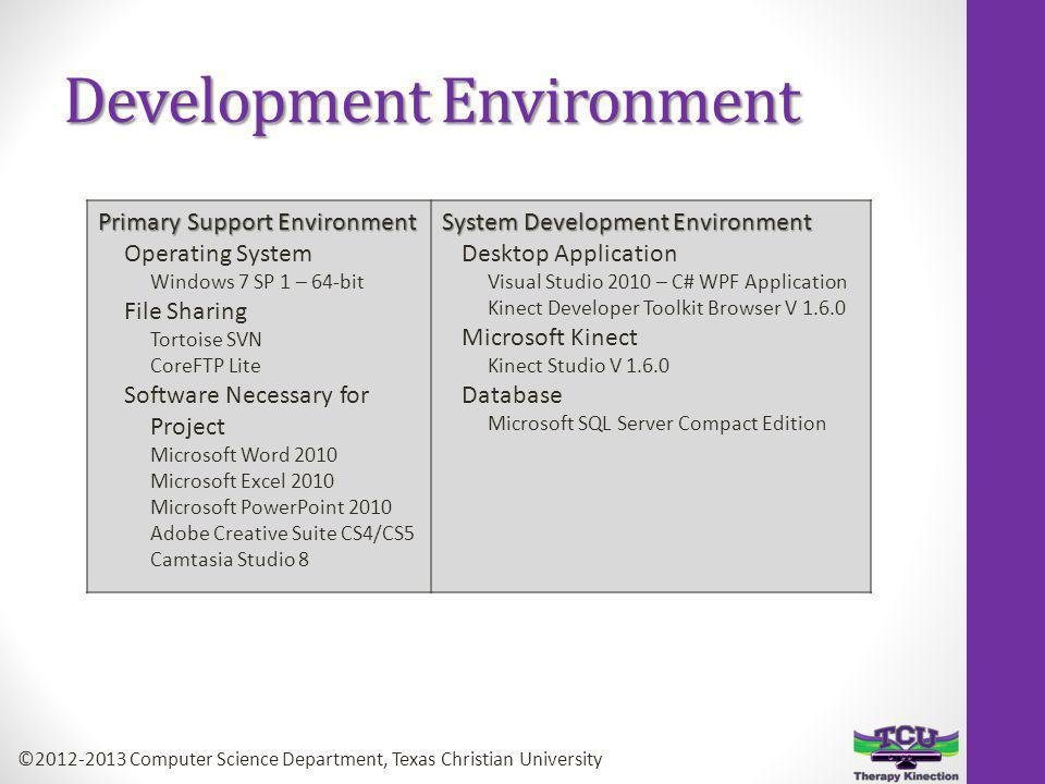 Development Environment Windows 7 64 bit SP 1 Visual Studio 2010 Ultimate Kinect Studio V 1.6.0 Developer Toolkit Browser V 1.6.0 Microsoft SQL Server Express LocalDB ©2012-2013 Computer Science Department, Texas Christian University Primary Support Environment Operating System Windows 7 SP 1 – 64-bit File Sharing Tortoise SVN CoreFTP Lite Software Necessary for Project Microsoft Word 2010 Microsoft Excel 2010 Microsoft PowerPoint 2010 Adobe Creative Suite CS4/CS5 Camtasia Studio 8 System Development Environment Desktop Application Visual Studio 2010 – C# WPF Application Kinect Developer Toolkit Browser V 1.6.0 Microsoft Kinect Kinect Studio V 1.6.0 Database Microsoft SQL Server Compact Edition
