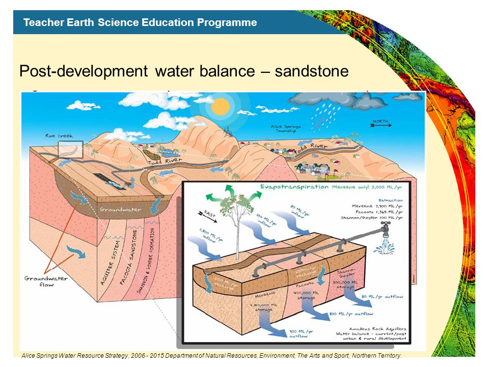 Teacher Earth Science Education Programme Post-development water balance – sandstone Alice Springs Water Resource Strategy, 2006 - 2015 Department of Natural Resources, Environment, The Arts and Sport, Northern Territory.