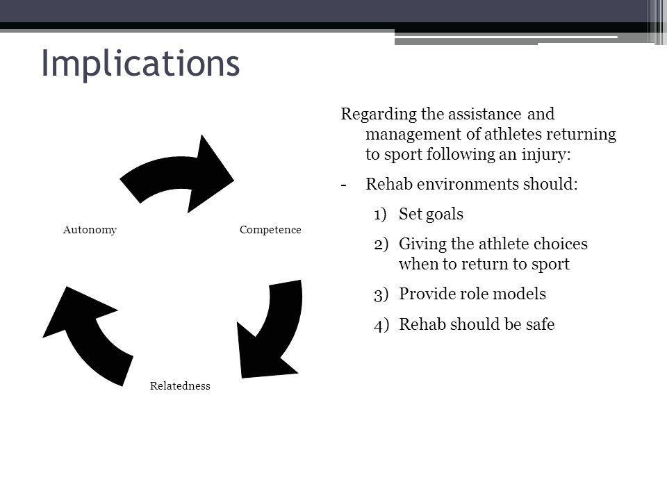Implications Competence Relatedness Autonomy Regarding the assistance and management of athletes returning to sport following an injury: -Rehab environments should: 1)Set goals 2)Giving the athlete choices when to return to sport 3)Provide role models 4)Rehab should be safe