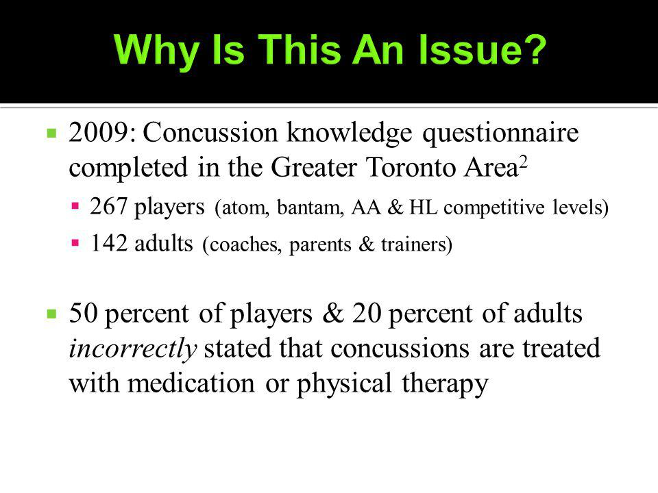 2009: Concussion knowledge questionnaire completed in the Greater Toronto Area players (atom, bantam, AA & HL competitive levels) 142 adults (coaches, parents & trainers) 50 percent of players & 20 percent of adults incorrectly stated that concussions are treated with medication or physical therapy