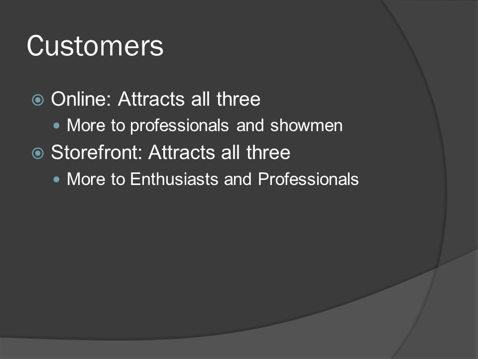 Customers Online: Attracts all three More to professionals and showmen Storefront: Attracts all three More to Enthusiasts and Professionals
