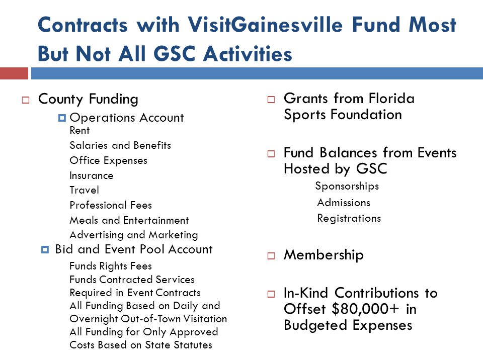Contracts with VisitGainesville Fund Most But Not All GSC Activities County Funding Operations Account Rent Salaries and Benefits Office Expenses Insurance Travel Professional Fees Meals and Entertainment Advertising and Marketing Bid and Event Pool Account Funds Rights Fees Funds Contracted Services Required in Event Contracts All Funding Based on Daily and Overnight Out-of-Town Visitation All Funding for Only Approved Costs Based on State Statutes Grants from Florida Sports Foundation Fund Balances from Events Hosted by GSC Sponsorships Admissions Registrations Membership In-Kind Contributions to Offset $80,000+ in Budgeted Expenses