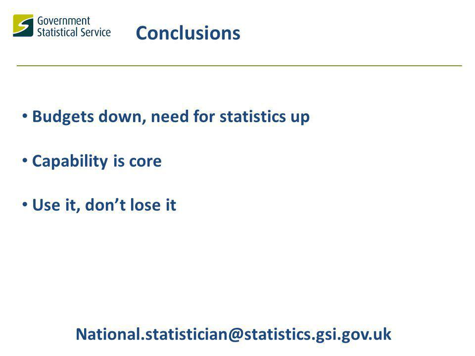 National.statistician@statistics.gsi.gov.uk Conclusions Budgets down, need for statistics up Capability is core Use it, dont lose it