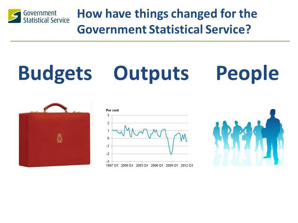 How have things changed for the Government Statistical Service BudgetsOutputsPeople