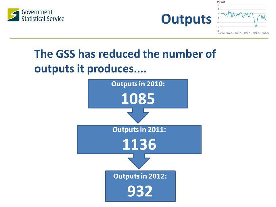 Outputs The GSS has reduced the number of outputs it produces....