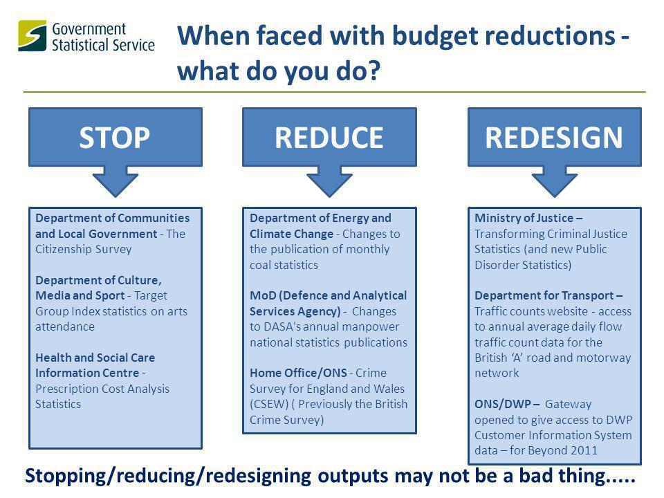 When faced with budget reductions - what do you do.
