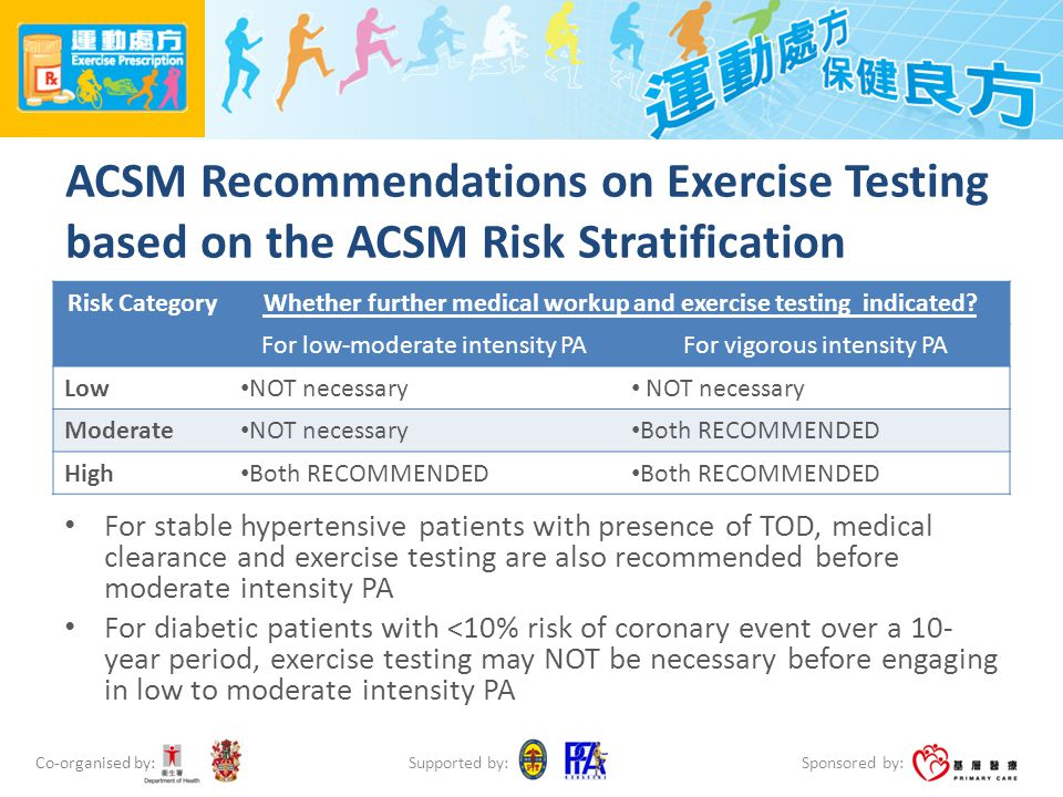 Co-organised by: Sponsored by: Supported by: ACSM Recommendations on Exercise Testing based on the ACSM Risk Stratification Risk CategoryWhether further medical workup and exercise testing indicated.