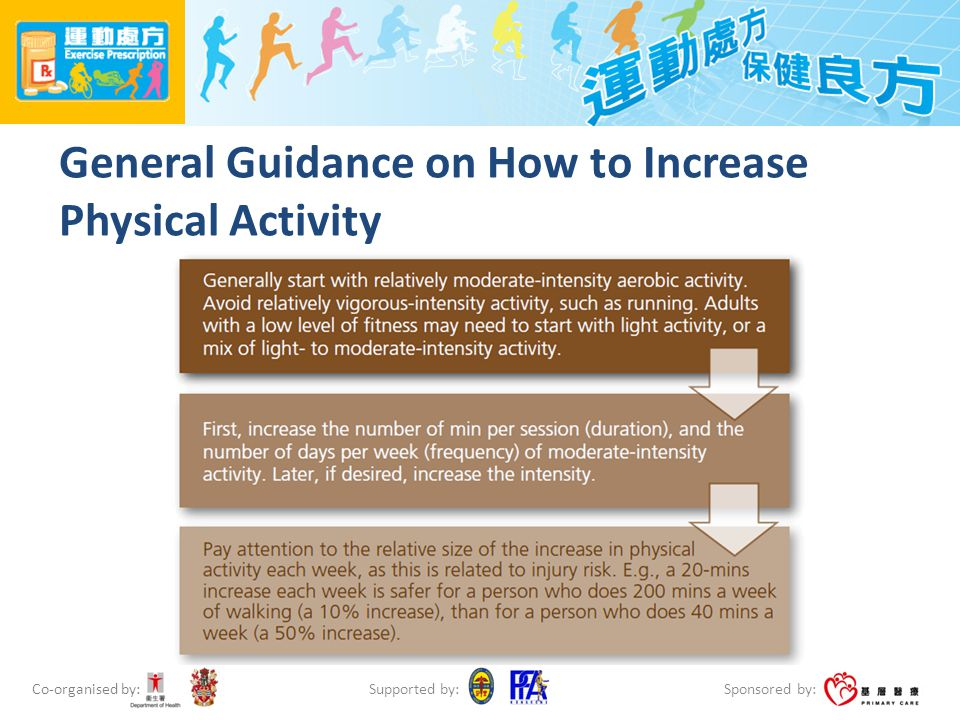 Co-organised by: Sponsored by: Supported by: General Guidance on How to Increase Physical Activity