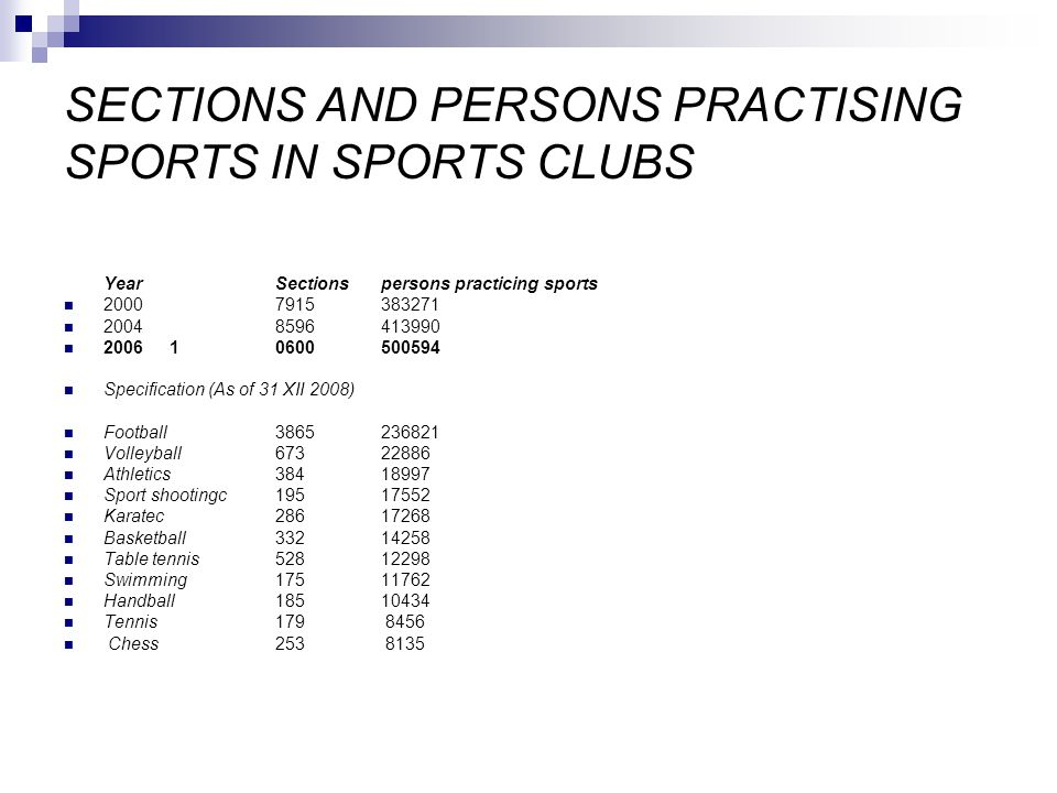 SECTIONS AND PERSONS PRACTISING SPORTS IN SPORTS CLUBS YearSectionspersons practicing sports 2000 7915 383271 2004 8596 413990 2006 10600500594 Specification (As of 31 XII 2008) Football3865 236821 Volleyball 67322886 Athletics 384 18997 Sport shootingc 195 17552 Karatec 286 17268 Basketball332 14258 Table tennis528 12298 Swimming175 11762 Handball185 10434 Tennis179 8456 Chess253 8135