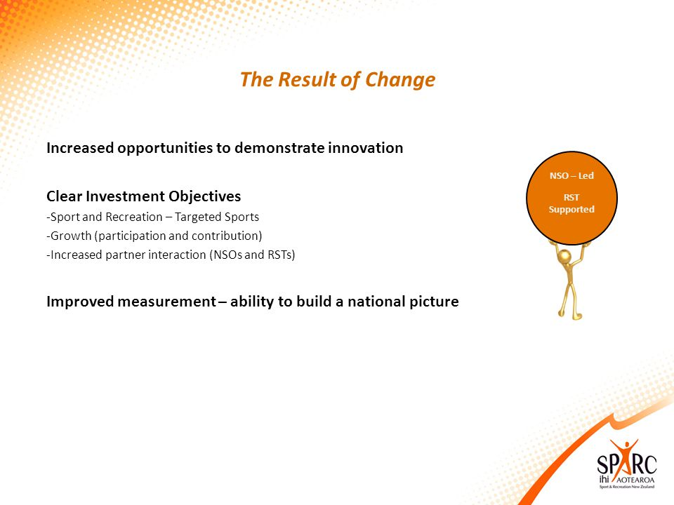 The Result of Change Increased opportunities to demonstrate innovation Clear Investment Objectives -Sport and Recreation – Targeted Sports -Growth (participation and contribution) -Increased partner interaction (NSOs and RSTs) Improved measurement – ability to build a national picture NSO – Led RST Supported