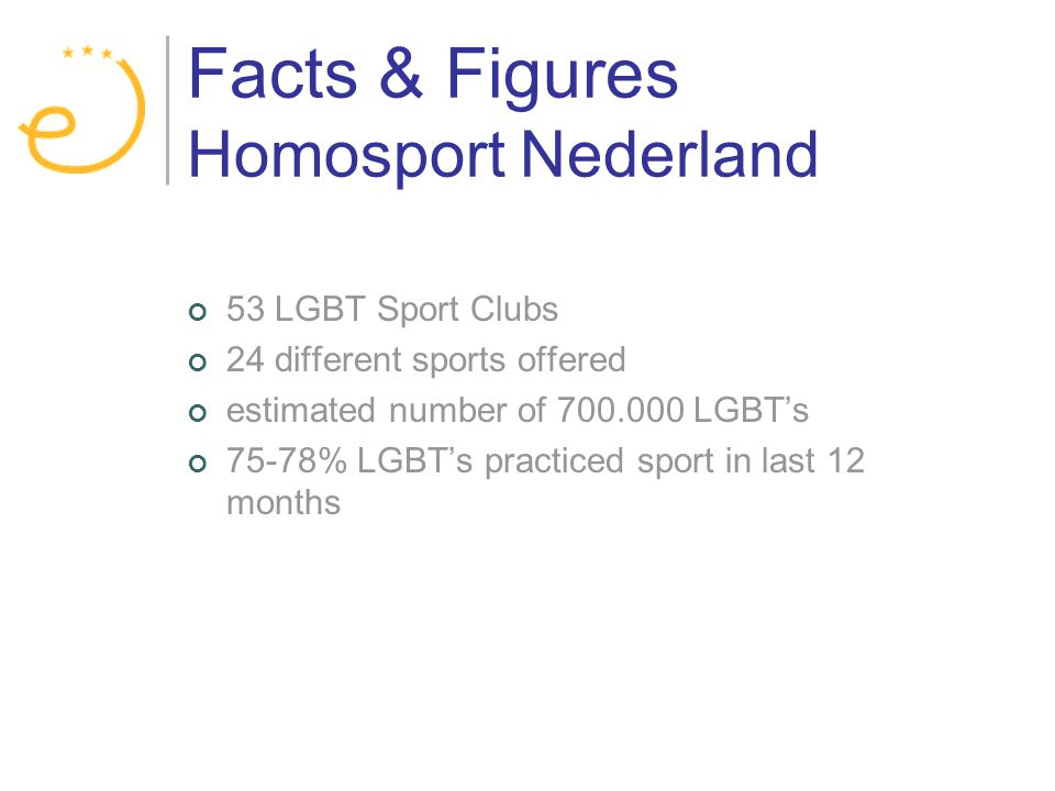 Facts & Figures Homosport Nederland 53 LGBT Sport Clubs 24 different sports offered estimated number of 700.000 LGBTs 75-78% LGBTs practiced sport in last 12 months
