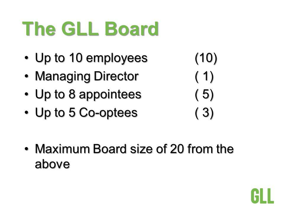 The GLL Board Up to 10 employees(10)Up to 10 employees(10) Managing Director( 1)Managing Director( 1) Up to 8 appointees( 5)Up to 8 appointees( 5) Up to 5 Co-optees( 3)Up to 5 Co-optees( 3) Maximum Board size of 20 from the aboveMaximum Board size of 20 from the above