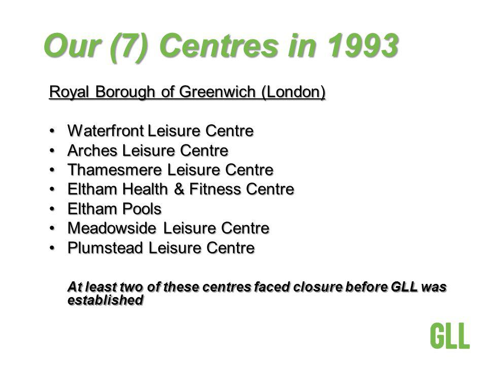 Our (7) Centres in 1993 Royal Borough of Greenwich (London) Waterfront Leisure CentreWaterfront Leisure Centre Arches Leisure CentreArches Leisure Centre Thamesmere Leisure CentreThamesmere Leisure Centre Eltham Health & Fitness CentreEltham Health & Fitness Centre Eltham PoolsEltham Pools Meadowside Leisure CentreMeadowside Leisure Centre Plumstead Leisure CentrePlumstead Leisure Centre At least two of these centres faced closure before GLL was established