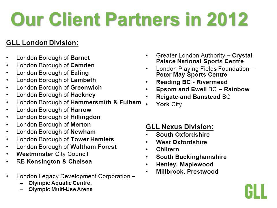 Our Client Partners in 2012 GLL London Division: London Borough of Barnet London Borough of Camden London Borough of Ealing London Borough of Lambeth London Borough of Greenwich London Borough of Hackney London Borough of Hammersmith & Fulham London Borough of Harrow London Borough of Hillingdon London Borough of Merton London Borough of Newham London Borough of Tower Hamlets London Borough of Waltham Forest Westminster City Council RB Kensington & Chelsea London Legacy Development Corporation – –Olympic Aquatic Centre, –Olympic Multi-Use Arena Greater London Authority – Crystal Palace National Sports Centre London Playing Fields Foundation – Peter May Sports Centre Reading BC - Rivermead Epsom and Ewell BC – Rainbow Reigate and Banstead BC York City GLL Nexus Division: South Oxfordshire West Oxfordshire Chiltern South Buckinghamshire Henley, Maplewood Millbrook, Prestwood