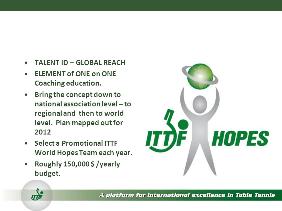 TALENT ID – GLOBAL REACH ELEMENT of ONE on ONE Coaching education.