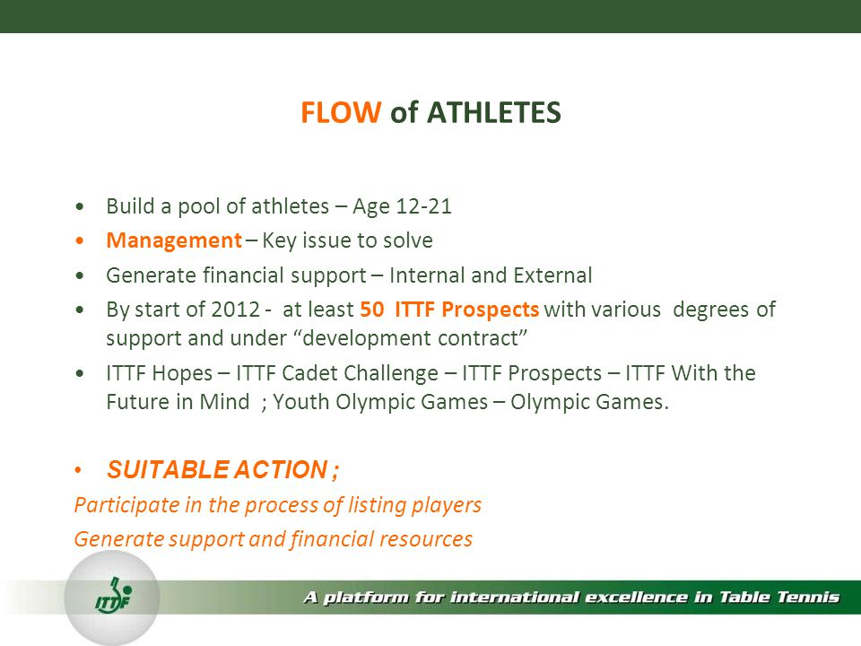 FLOW of ATHLETES Build a pool of athletes – Age 12-21 Management – Key issue to solve Generate financial support – Internal and External By start of 2012 - at least 50 ITTF Prospects with various degrees of support and under development contract ITTF Hopes – ITTF Cadet Challenge – ITTF Prospects – ITTF With the Future in Mind ; Youth Olympic Games – Olympic Games.