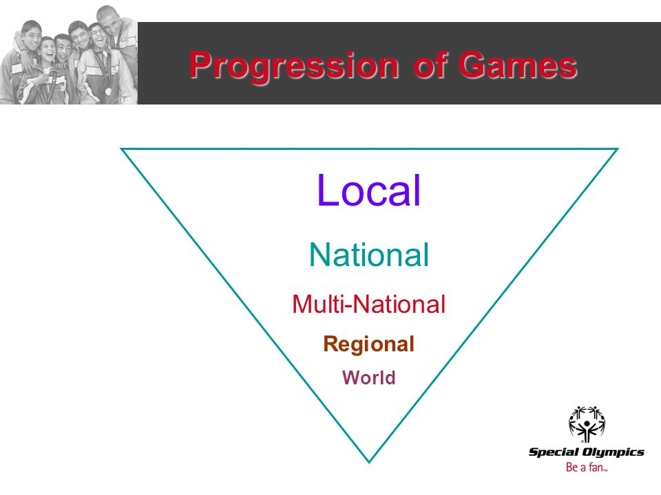 Progression of Games Local National Multi-National Regional World