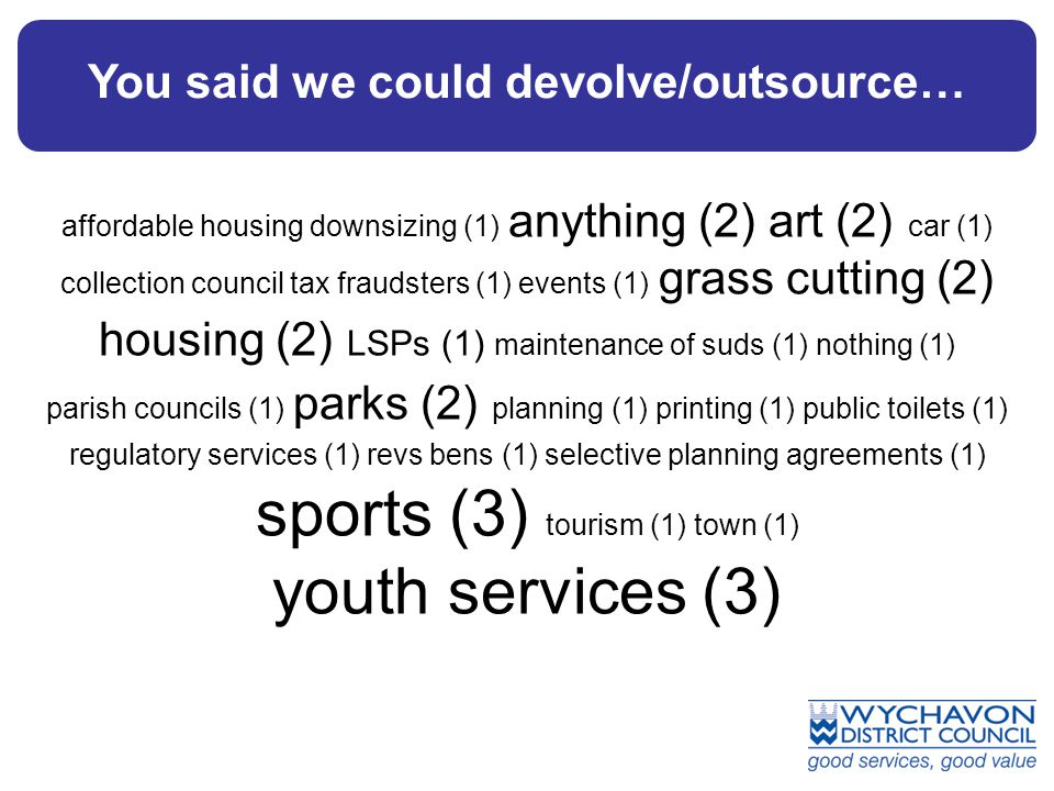 You said we could devolve/outsource… affordable housing downsizing (1) anything (2) art (2) car (1) collection council tax fraudsters (1) events (1) grass cutting (2) housing (2) LSPs (1) maintenance of suds (1) nothing (1) parish councils (1) parks (2) planning (1) printing (1) public toilets (1) regulatory services (1) revs bens (1) selective planning agreements (1) sports (3) tourism (1) town (1) youth services (3)