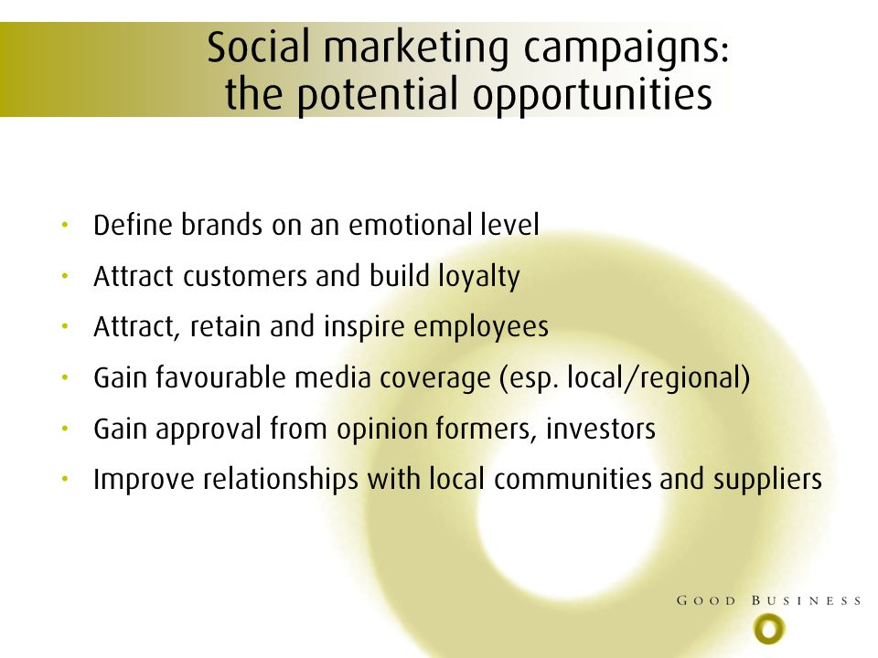 Social marketing campaigns: the potential opportunities Define brands on an emotional level Attract customers and build loyalty Attract, retain and inspire employees Gain favourable media coverage (esp.
