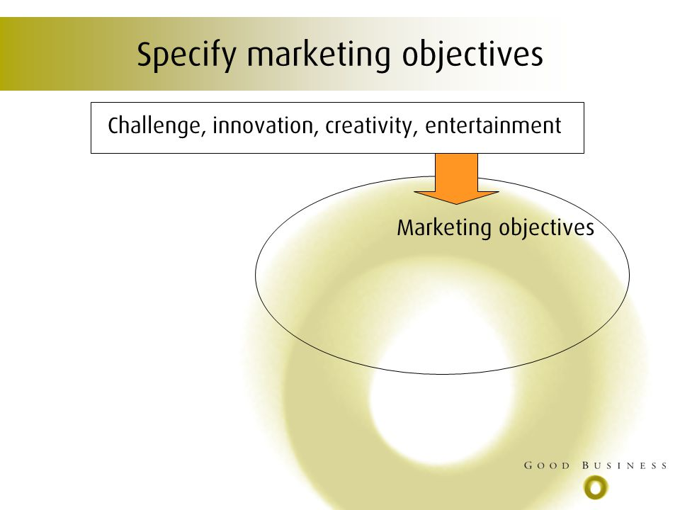 Specify marketing objectives Challenge, innovation, creativity, entertainment Marketing objectives