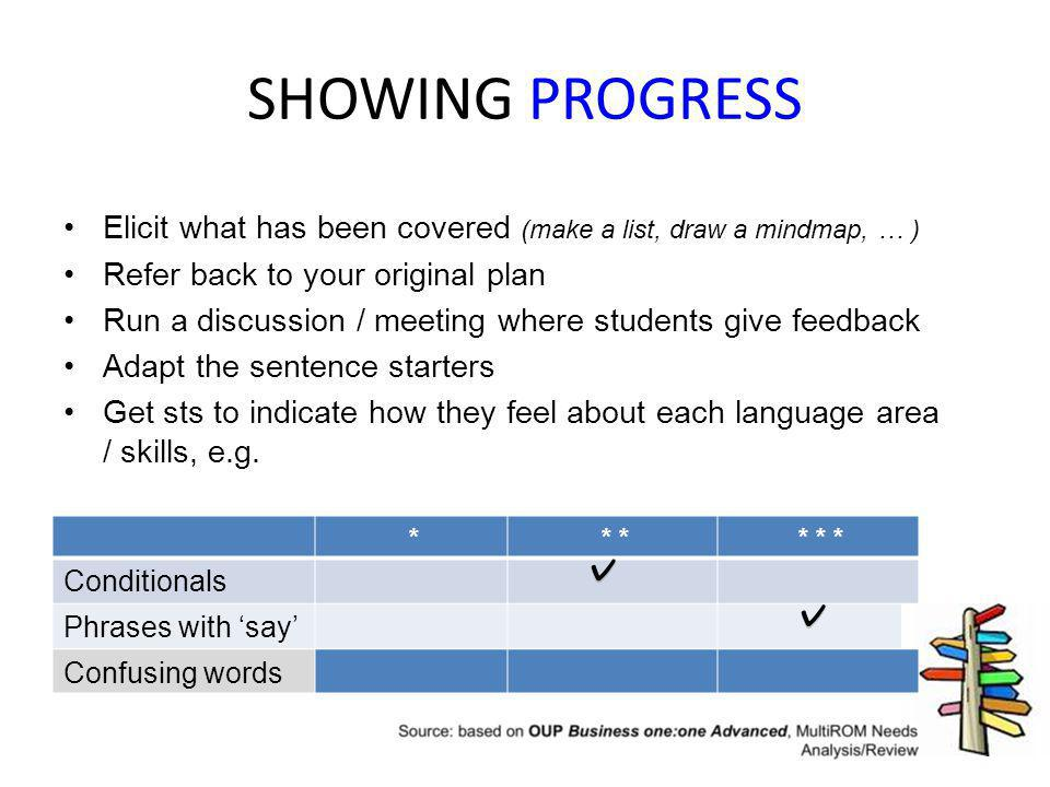 SHOWING PROGRESS Elicit what has been covered (make a list, draw a mindmap, … ) Refer back to your original plan Run a discussion / meeting where students give feedback Adapt the sentence starters Get sts to indicate how they feel about each language area / skills, e.g.