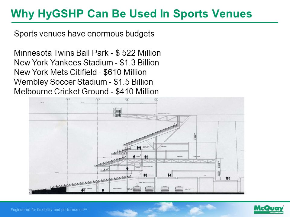 Engineered for flexibility and performance | Why HyGSHP Can Be Used In Sports Venues Sports venues have enormous budgets Minnesota Twins Ball Park - $ 522 Million New York Yankees Stadium - $1.3 Billion New York Mets Citifield - $610 Million Wembley Soccer Stadium - $1.5 Billion Melbourne Cricket Ground - $410 Million