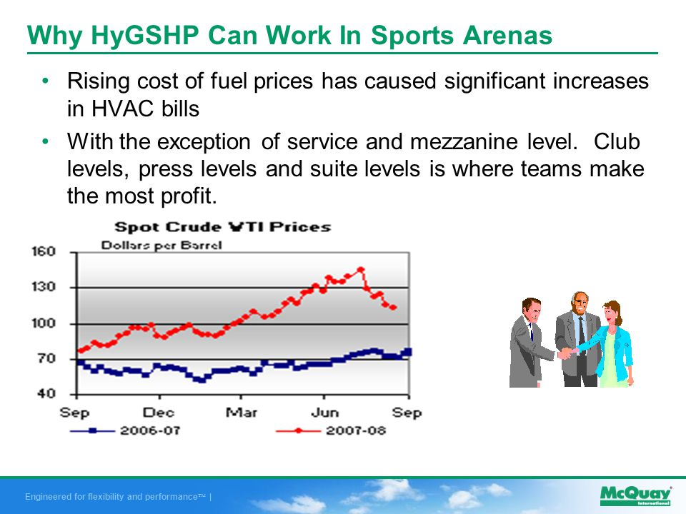 Engineered for flexibility and performance | Why HyGSHP Can Work In Sports Arenas Rising cost of fuel prices has caused significant increases in HVAC bills With the exception of service and mezzanine level.