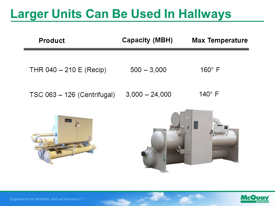 Engineered for flexibility and performance | Larger Units Can Be Used In Hallways Product Capacity (MBH) Max Temperature THR 040 – 210 E (Recip) TSC 063 – 126 (Centrifugal) 500 – 3,000 3,000 – 24,000 160° F 140° F