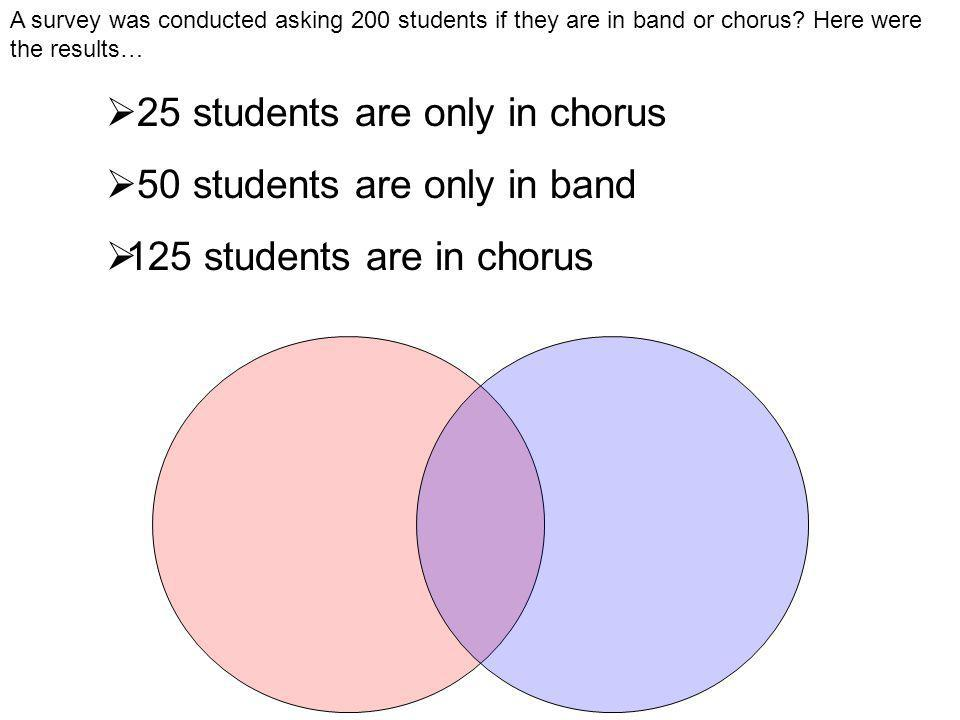 A survey was conducted asking 200 students if they are in band or chorus.