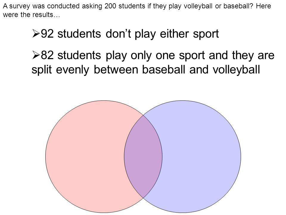 A survey was conducted asking 200 students if they play volleyball or baseball.