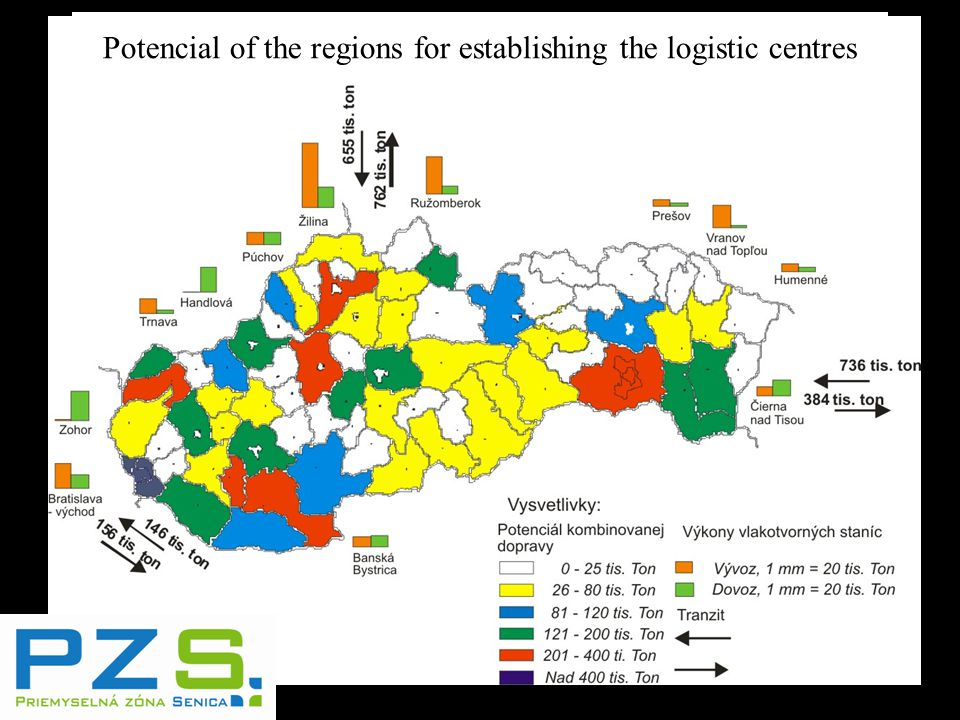 Potencial of the regions for establishing the logistic centres