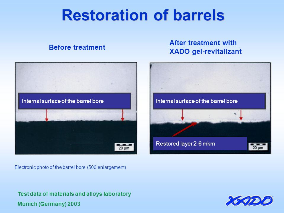Electronic photo of the barrel bore (500 enlargement) Restoration of barrels Internal surface of the barrel bore Restored layer 2-6 mkm Before treatment Test data of materials and alloys laboratory Munich (Germany) 2003 After treatment with XADO gel-revitalizant