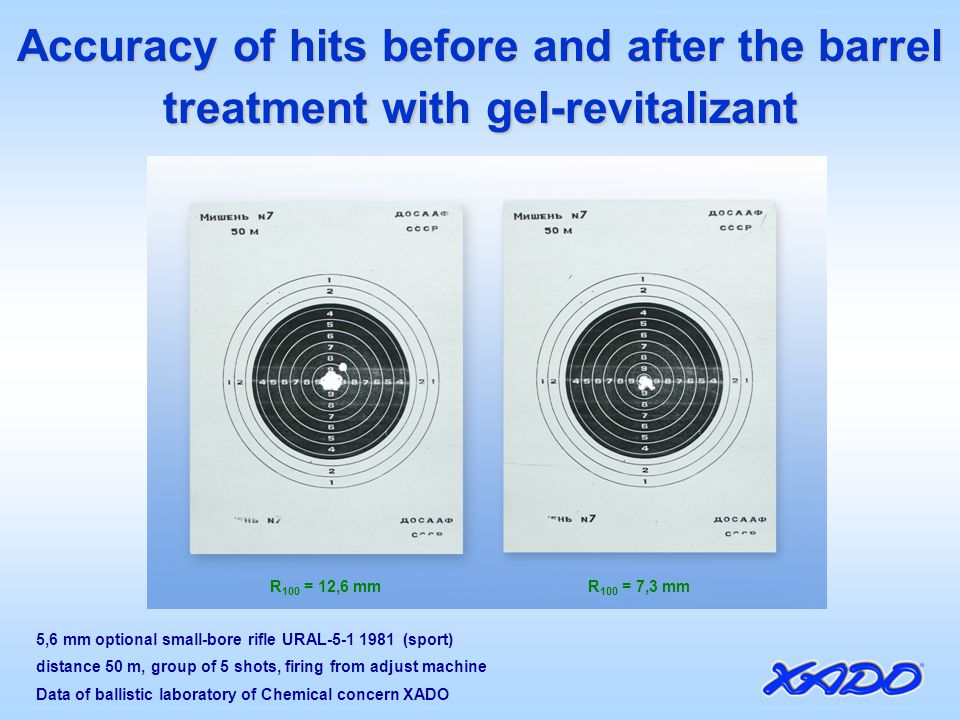 Accuracy of hits before and after the barrel treatment with gel-revitalizant 5,6 mm optional small-bore rifle URAL-5-1 1981 (sport) distance 50 m, group of 5 shots, firing from adjust machine Data of ballistic laboratory of Chemical concern XADO R 100 = 12,6 mmR 100 = 7,3 mm