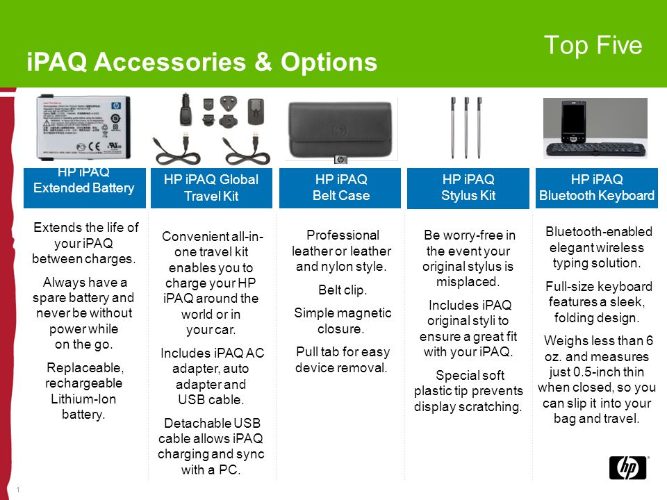 1 iPAQ Accessories & Options Top Five HP iPAQ Extended