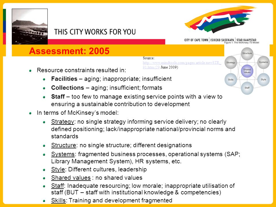 Assessment: 2005 Resource constraints resulted in: Facilities – aging; inappropriate; insufficient Collections – aging; insufficient; formats Staff – too few to manage existing service points with a view to ensuring a sustainable contribution to development In terms of McKinseys model: Strategy: no single strategy informing service delivery; no clearly defined positioning; lack/inappropriate national/provincial norms and standards Structure: no single structure; different designations Systems: fragmented business processes, operational systems (SAP; Library Management System), HR systems, etc.
