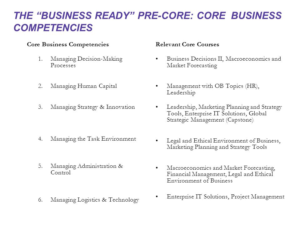 THE BUSINESS READY PRE-CORE: CORE BUSINESS COMPETENCIES Core Business Competencies 1.Managing Decision-Making Processes 2.Managing Human Capital 3.Managing Strategy & Innovation 4.Managing the Task Environment 5.Managing Administration & Control 6.Managing Logistics & Technology Relevant Core Courses Business Decisions II, Macroeconomics and Market Forecasting Management with OB Topics (HR), Leadership Leadership, Marketing Planning and Strategy Tools, Enterprise IT Solutions, Global Strategic Management (Capstone) Legal and Ethical Environment of Business, Marketing Planning and Strategy Tools Macroeconomics and Market Forecasting, Financial Management, Legal and Ethical Environment of Business Enterprise IT Solutions, Project Management