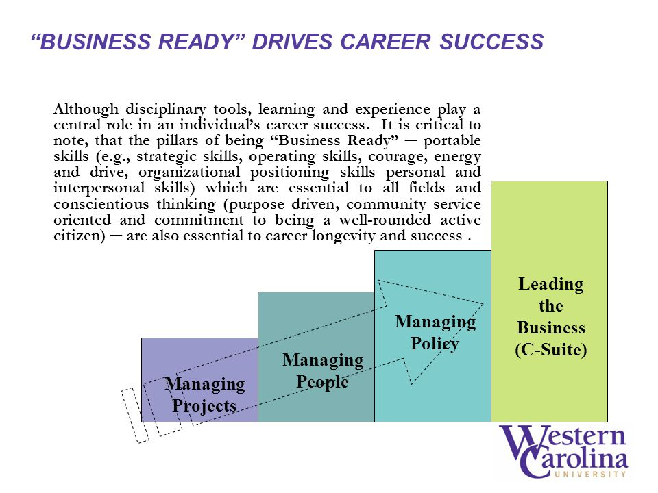 BUSINESS READY DRIVES CAREER SUCCESS Although disciplinary tools, learning and experience play a central role in an individuals career success.