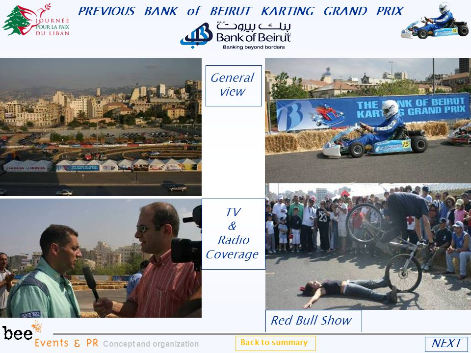 PREVIOUS BANK of BEIRUT KARTING GRAND PRIX General view TV & Radio Coverage Red Bull Show NEXT Back to summary Concept and organization