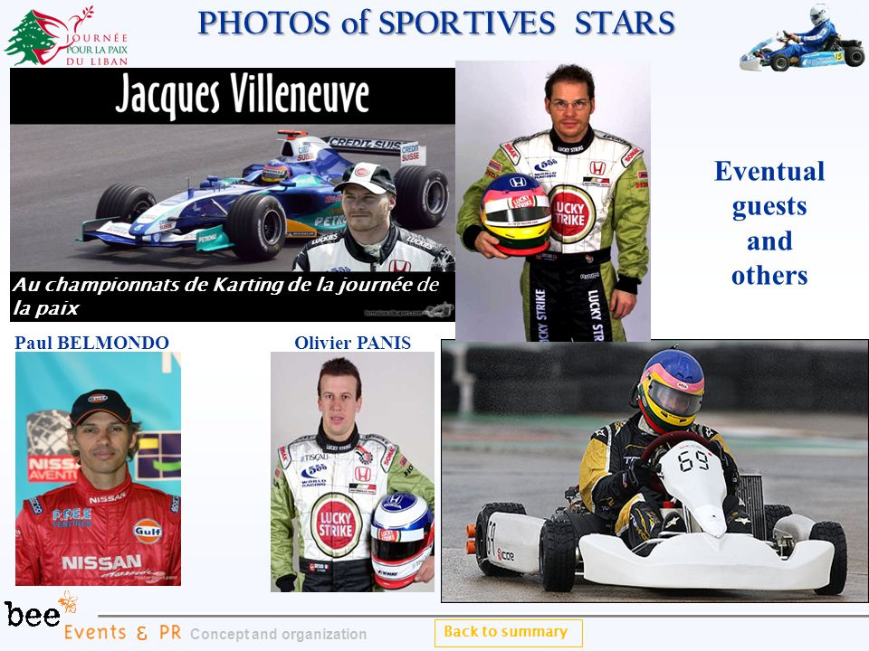 Back to summary Concept and organization PHOTOS of SPORTIVES STARS PHOTOS of SPORTIVES STARS Au championnats de Karting de la journée de la paix Eventual guests and others Olivier PANISPaul BELMONDO