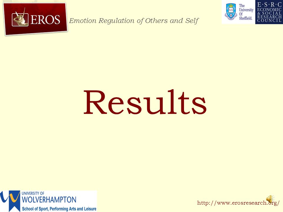 Emotion Regulation of Others and Self http://www.erosresearch.org/ Results Emotion data indicated significant changes over time.