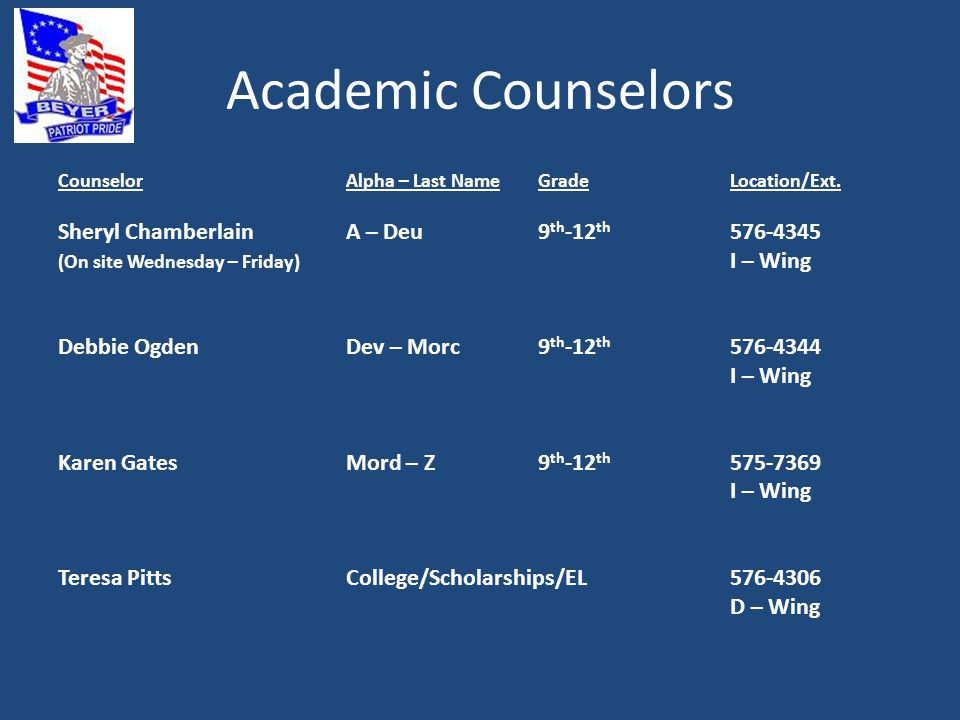 Academic Counselors CounselorAlpha – Last NameGradeLocation/Ext.