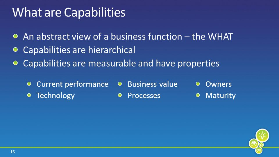15 What are Capabilities An abstract view of a business function – the WHAT Capabilities are hierarchical Capabilities are measurable and have properties Current performance Technology Business value Processes Owners Maturity