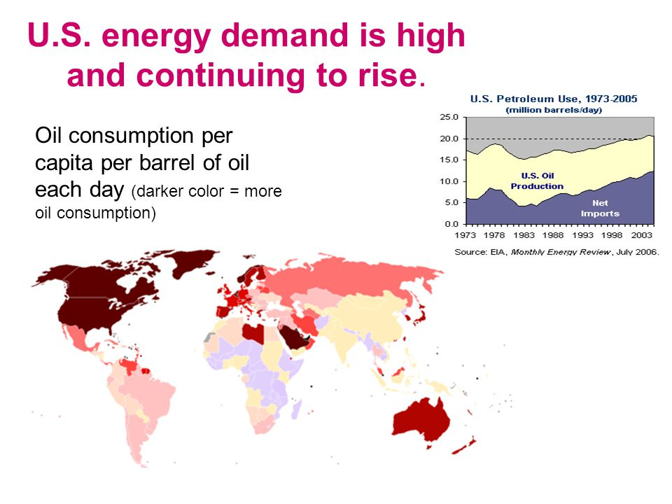 U.S. energy demand is high and continuing to rise.