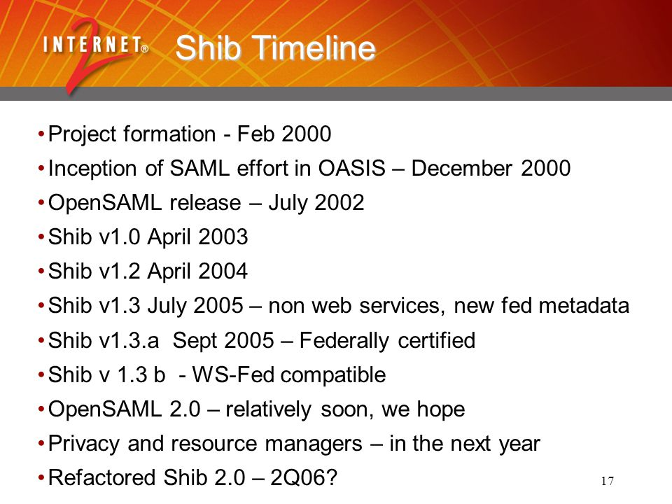 17 Shib Timeline Project formation - Feb 2000 Inception of SAML effort in OASIS – December 2000 OpenSAML release – July 2002 Shib v1.0 April 2003 Shib v1.2 April 2004 Shib v1.3 July 2005 – non web services, new fed metadata Shib v1.3.a Sept 2005 – Federally certified Shib v 1.3 b - WS-Fed compatible OpenSAML 2.0 – relatively soon, we hope Privacy and resource managers – in the next year Refactored Shib 2.0 – 2Q06