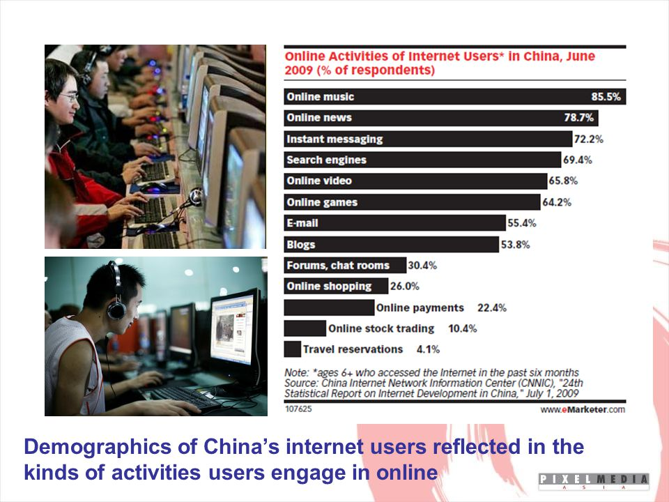 Demographics of Chinas internet users reflected in the kinds of activities users engage in online