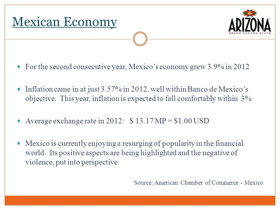 Mexican Economy For the second consecutive year, Mexicos economy grew 3.9% in 2012 Inflation came in at just 3.57% in 2012, well within Banco de Mexicos objective.
